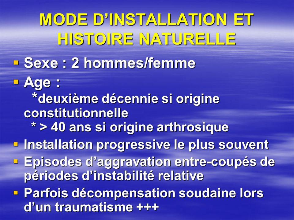 MODE D'INSTALLATION ET HISTOIRE NATURELLE