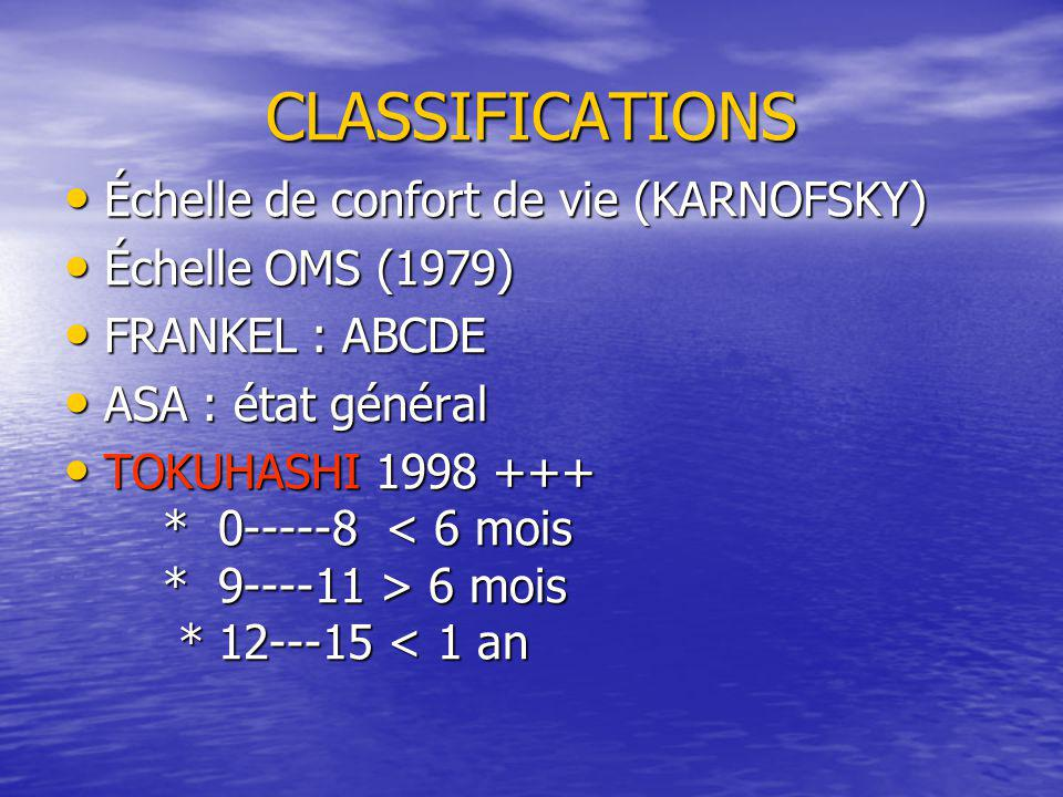 CLASSIFICATIONS Échelle de confort de vie (KARNOFSKY)