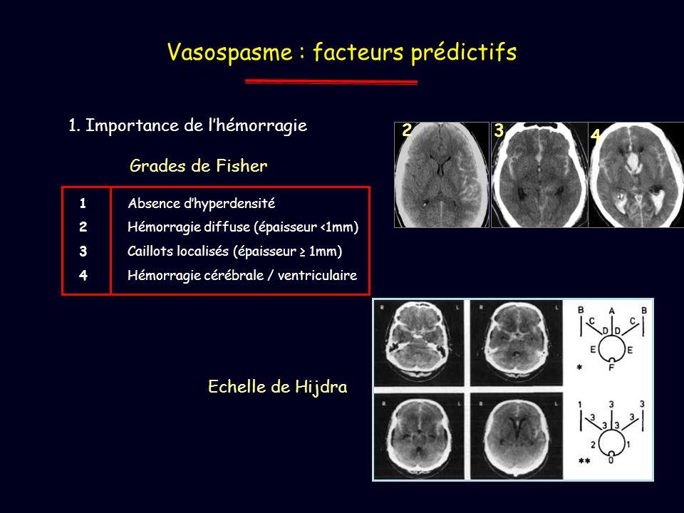 Vasospasme : facteurs prédictifs