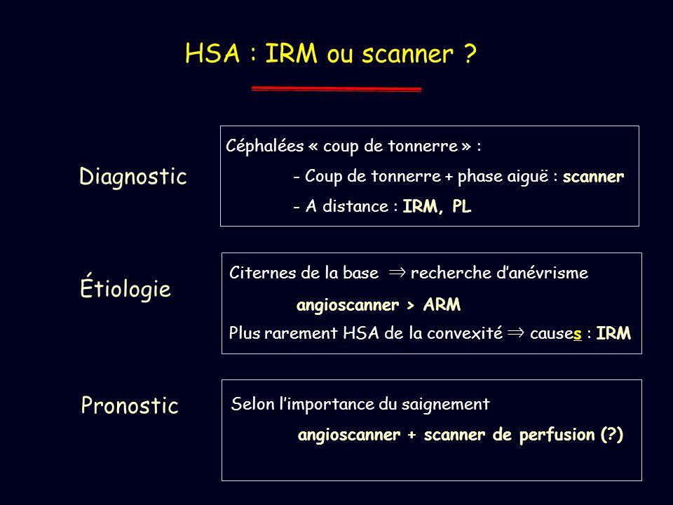 HSA : IRM ou scanner Diagnostic Étiologie Pronostic