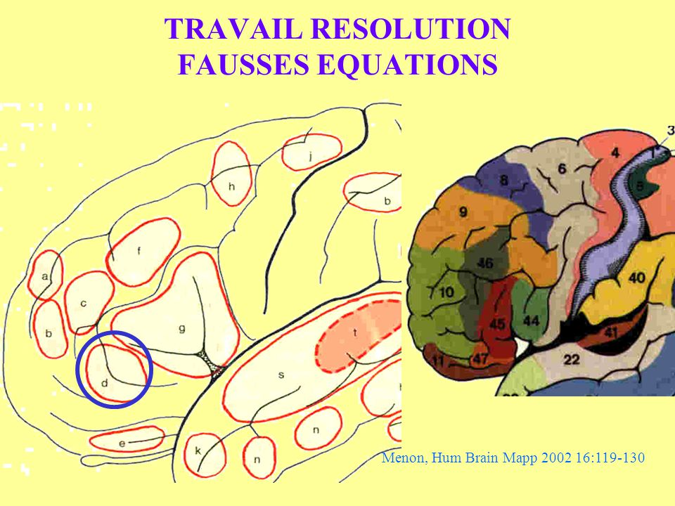 TRAVAIL RESOLUTION FAUSSES EQUATIONS