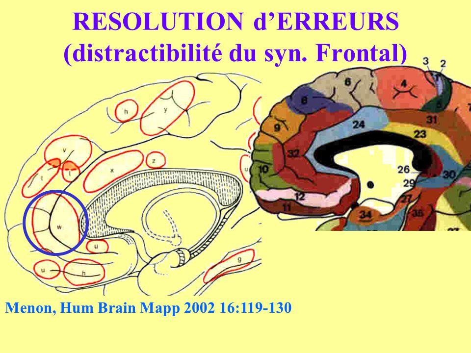 RESOLUTION d'ERREURS (distractibilité du syn. Frontal)