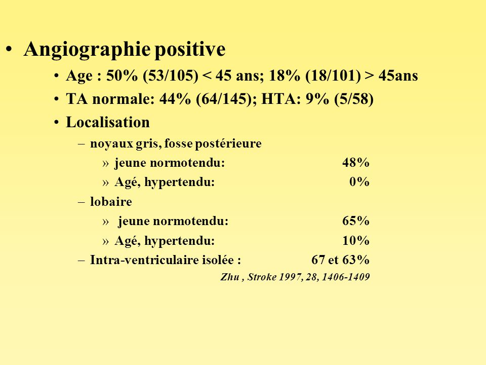 Angiographie positive