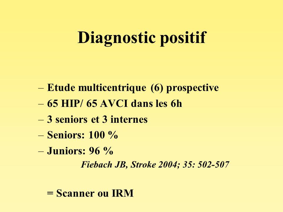 Diagnostic positif Etude multicentrique (6) prospective