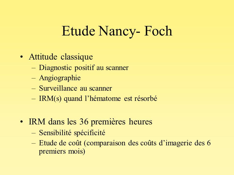 Etude Nancy- Foch Attitude classique IRM dans les 36 premières heures