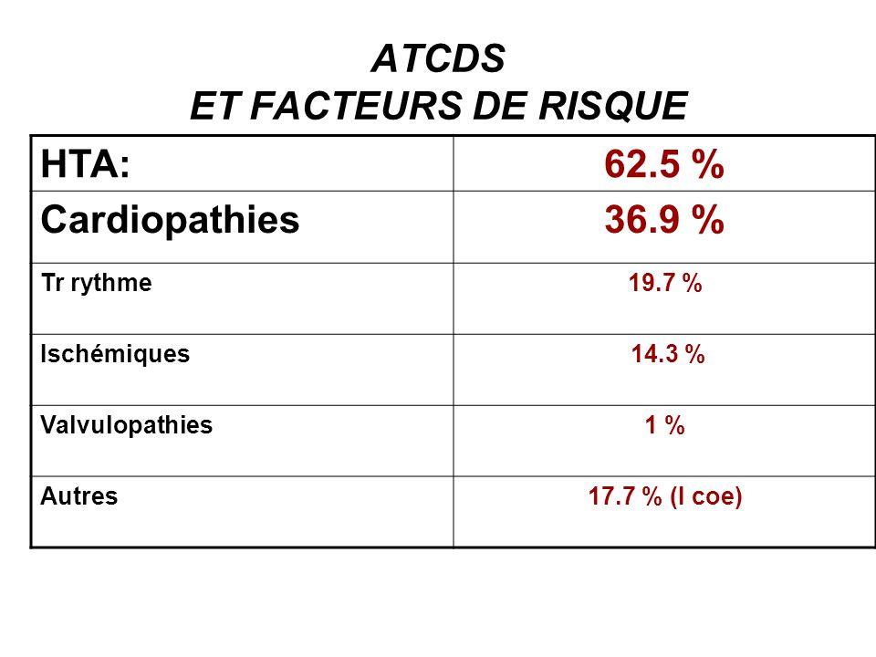 ATCDS ET FACTEURS DE RISQUE