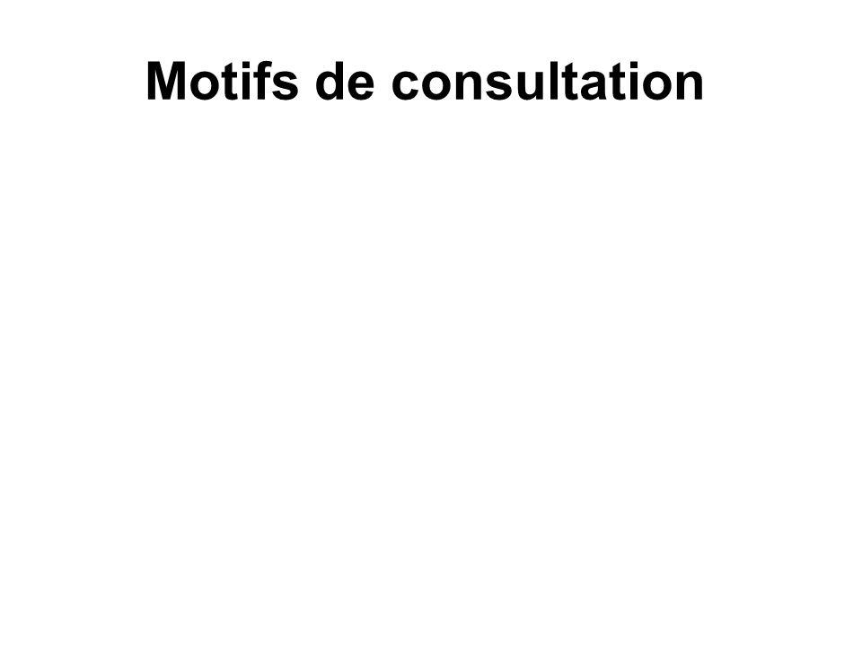 Motifs de consultation