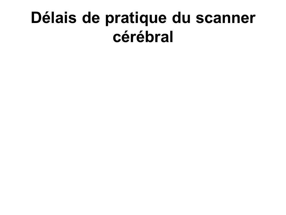 Délais de pratique du scanner cérébral
