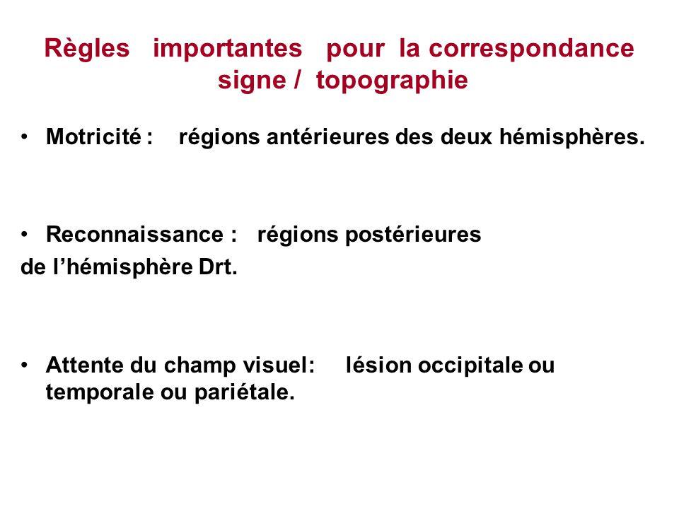 Règles importantes pour la correspondance signe / topographie