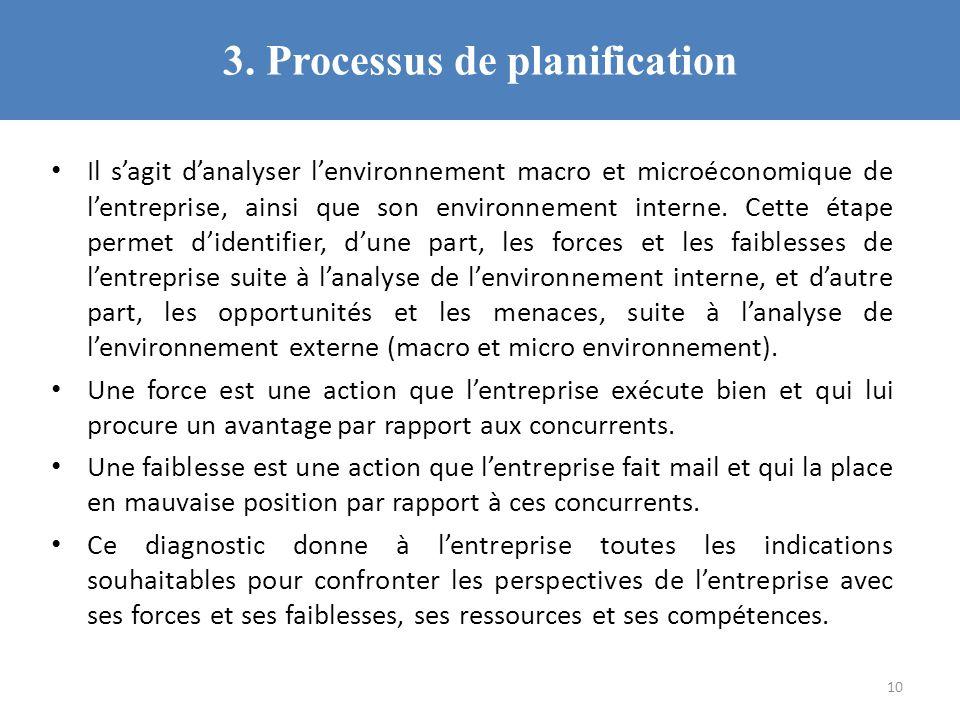 3. Processus de planification