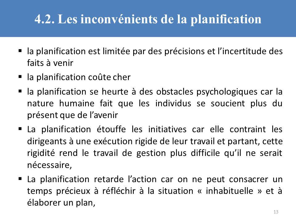 4.2. Les inconvénients de la planification
