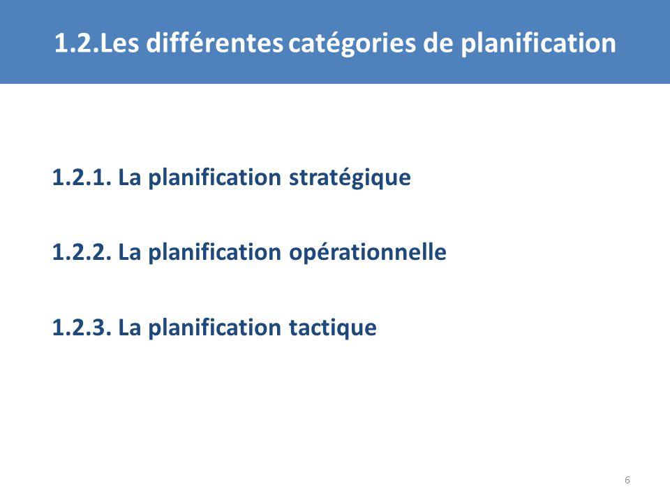 1.2.Les différentes catégories de planification