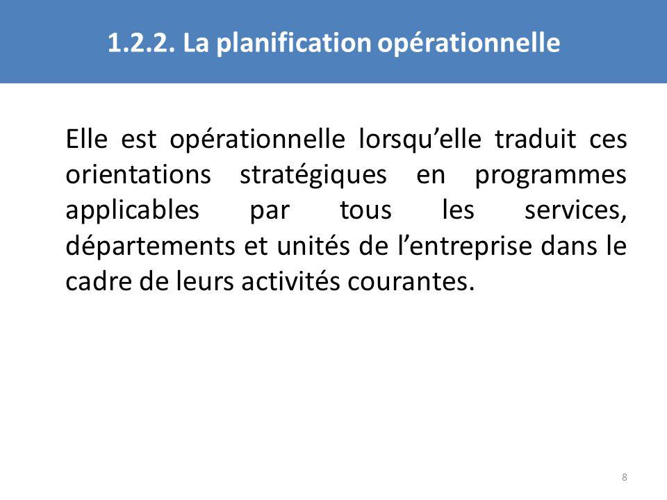 1.2.2. La planification opérationnelle