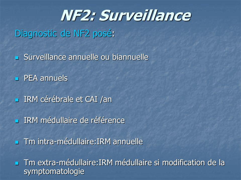 NF2: Surveillance Diagnostic de NF2 posé:
