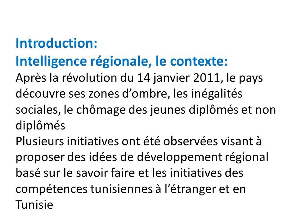 Intelligence régionale, le contexte: