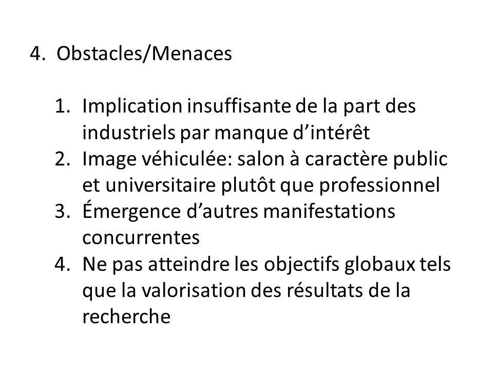 4. Obstacles/Menaces Implication insuffisante de la part des industriels par manque d'intérêt.