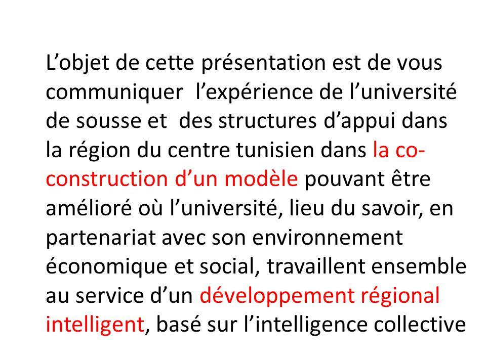 L'objet de cette présentation est de vous communiquer l'expérience de l'université de sousse et des structures d'appui dans la région du centre tunisien dans la co-construction d'un modèle pouvant être amélioré où l'université, lieu du savoir, en partenariat avec son environnement économique et social, travaillent ensemble au service d'un développement régional intelligent, basé sur l'intelligence collective