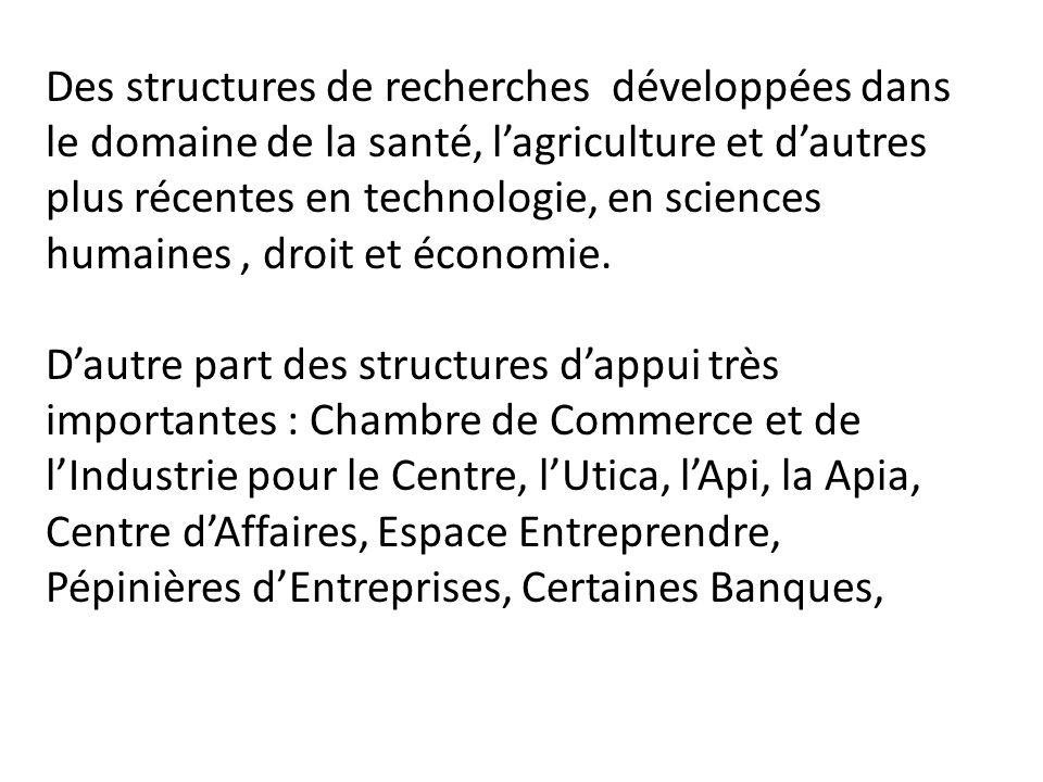 Des structures de recherches développées dans le domaine de la santé, l'agriculture et d'autres plus récentes en technologie, en sciences humaines , droit et économie.
