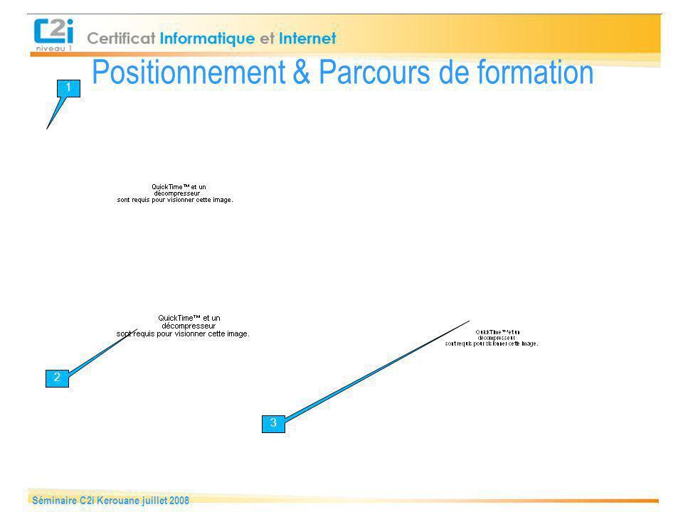 Positionnement & Parcours de formation