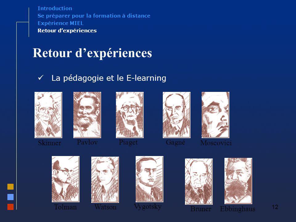 Retour d'expériences La pédagogie et le E-learning Skinner Pavlov