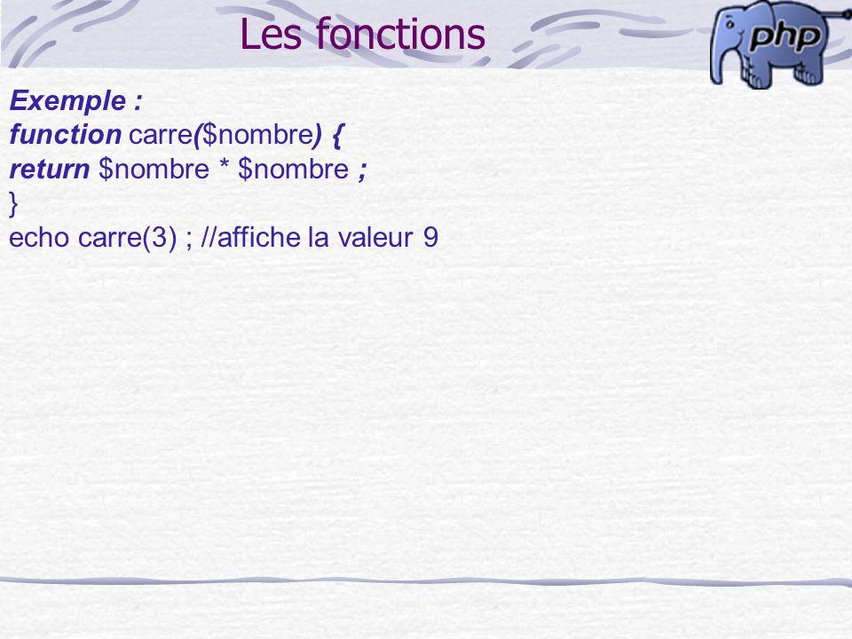 Les fonctions Exemple : function carre($nombre) {