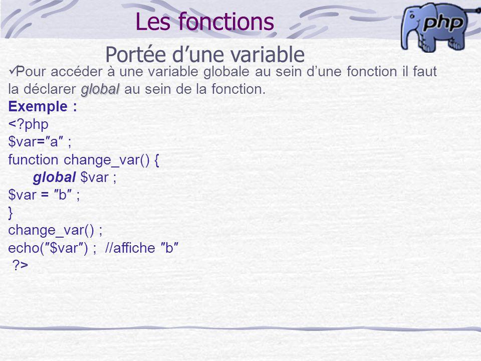 Les fonctions Portée d'une variable
