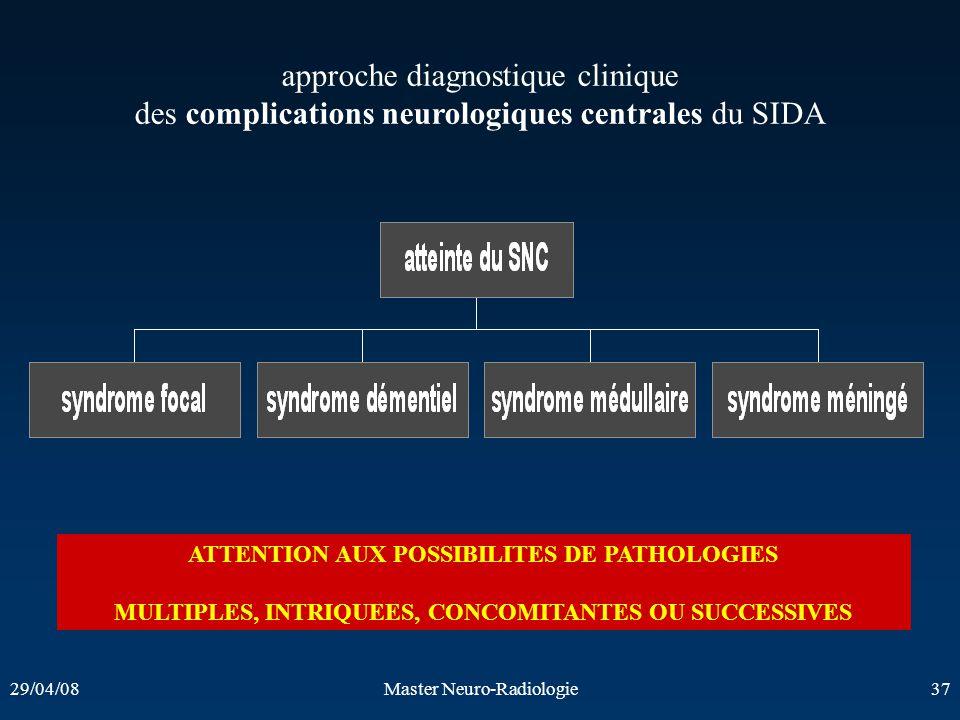 approche diagnostique clinique des complications neurologiques centrales du SIDA