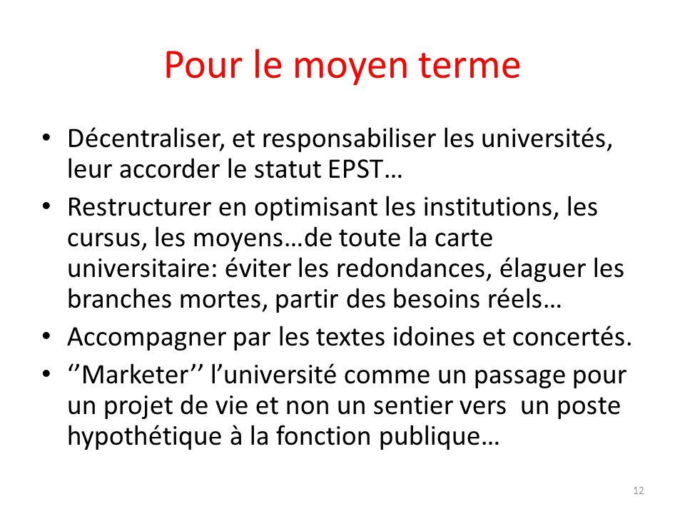 Pour le moyen terme Décentraliser, et responsabiliser les universités, leur accorder le statut EPST…