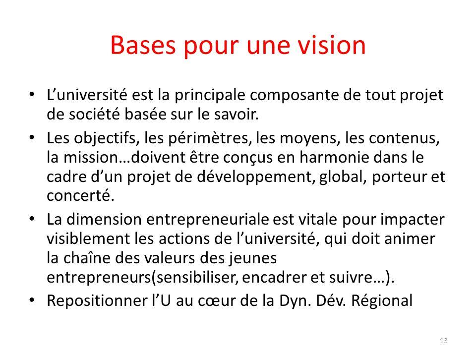 Bases pour une vision L'université est la principale composante de tout projet de société basée sur le savoir.
