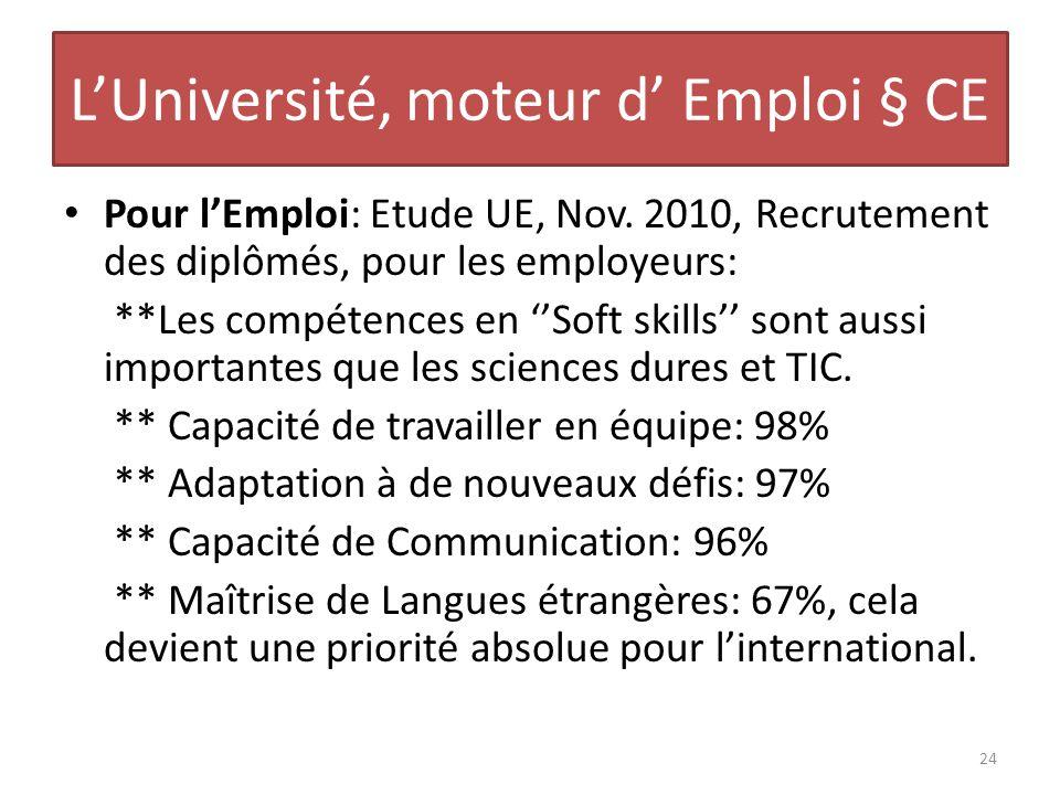 L'Université, moteur d' Emploi § CE