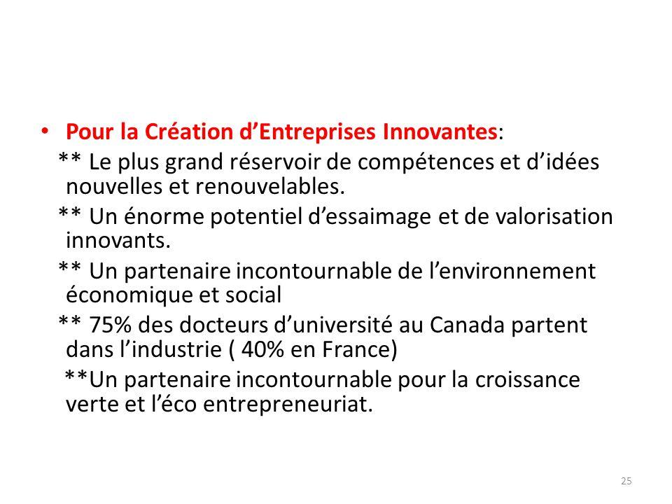 Pour la Création d'Entreprises Innovantes: