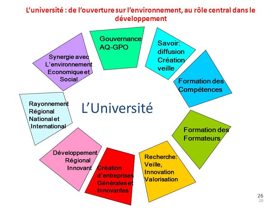 L'université : de l'ouverture sur l'environnement, au rôle central dans le développement