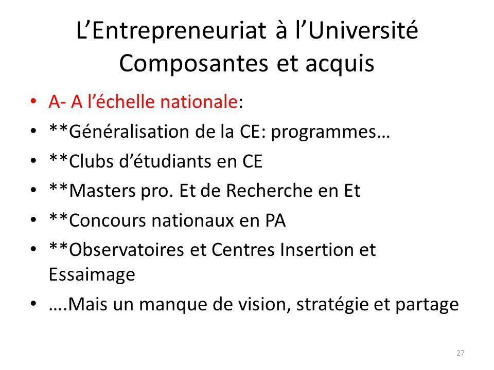 L'Entrepreneuriat à l'Université Composantes et acquis