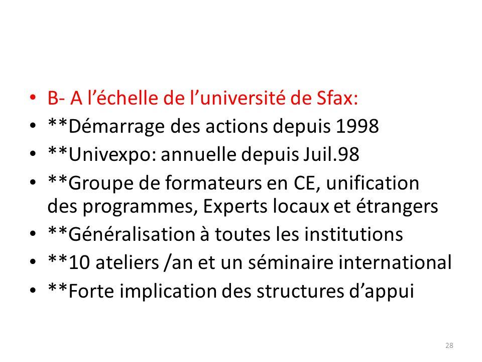B- A l'échelle de l'université de Sfax: