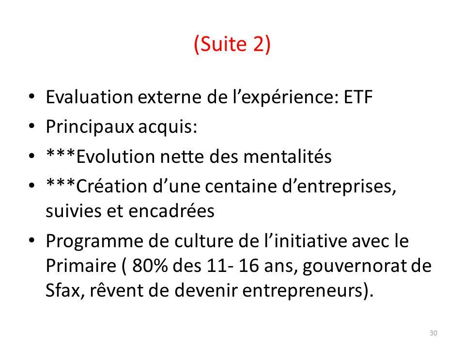 (Suite 2) Evaluation externe de l'expérience: ETF Principaux acquis: