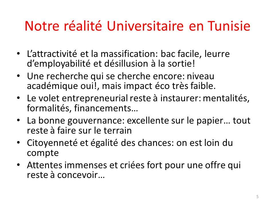 Notre réalité Universitaire en Tunisie