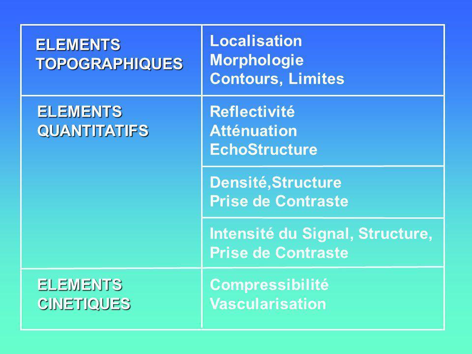 Localisation Morphologie. Contours, Limites. ELEMENTS. TOPOGRAPHIQUES. ELEMENTS. QUANTITATIFS.