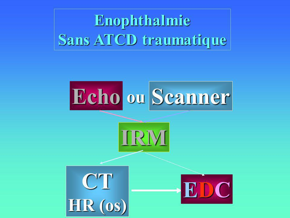 Enophthalmie Sans ATCD traumatique Echo Scanner ou IRM CT HR (os) EDC