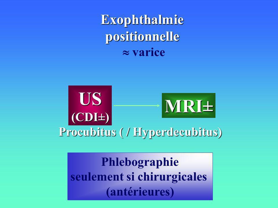 Procubitus ( / Hyperdecubitus) seulement si chirurgicales