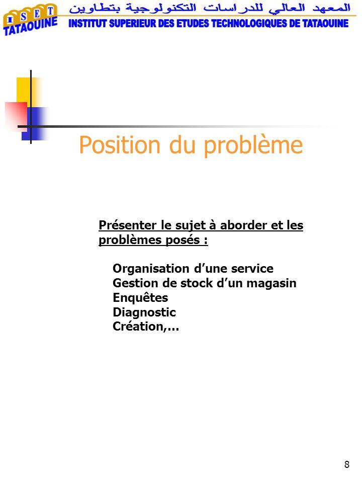 Position du problème Présenter le sujet à aborder et les problèmes posés : Organisation d'une service.