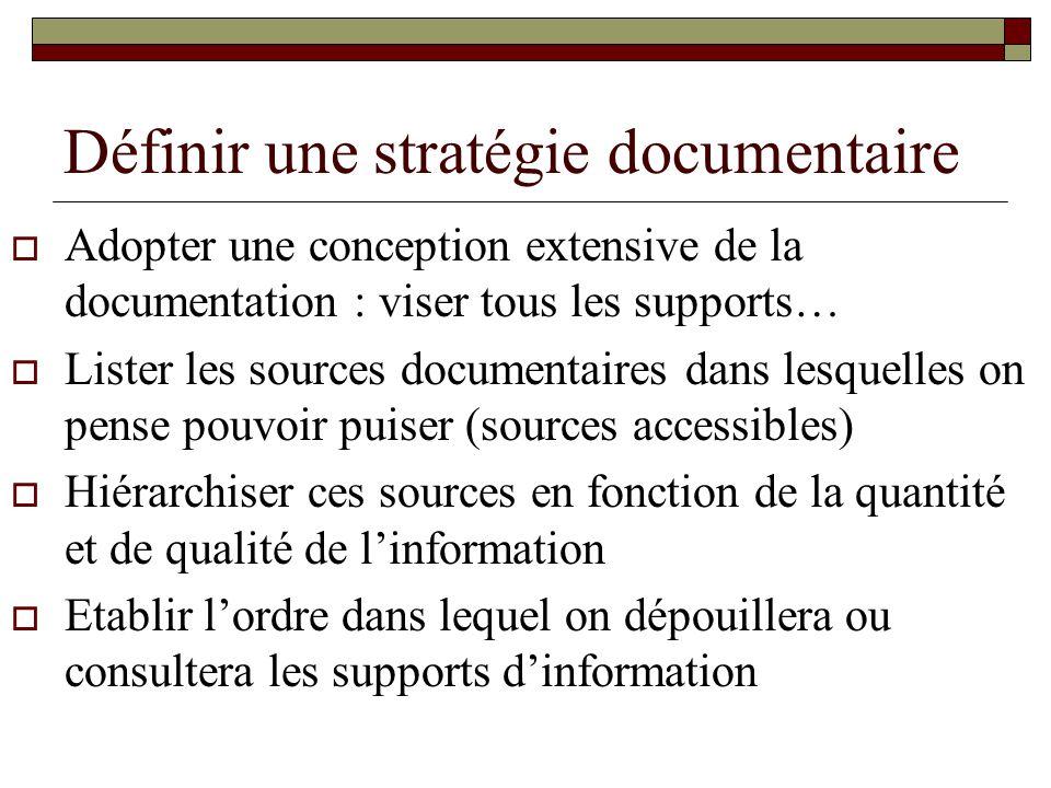 Définir une stratégie documentaire