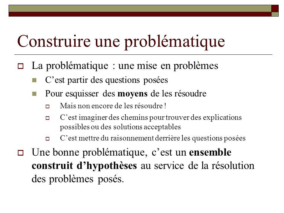 Construire une problématique