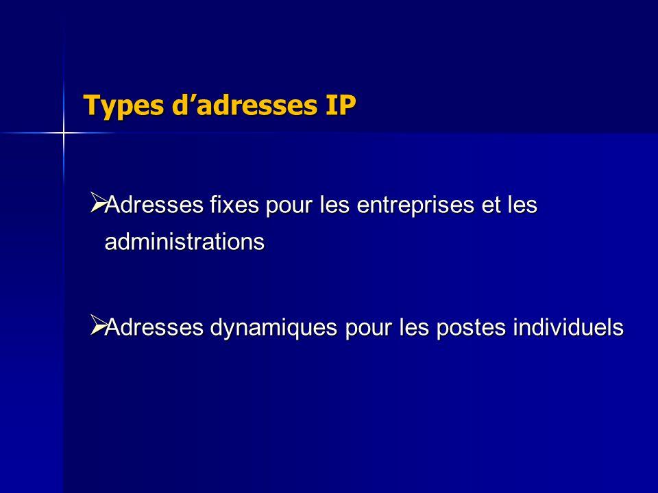Types d'adresses IP Adresses fixes pour les entreprises et les administrations.