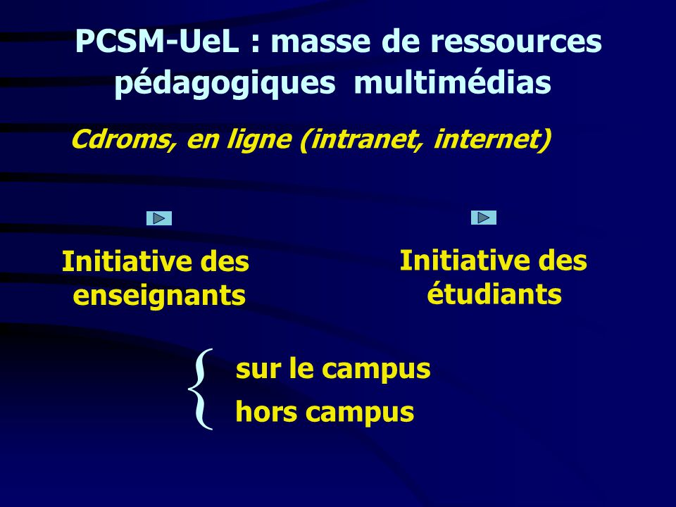 PCSM-UeL : masse de ressources