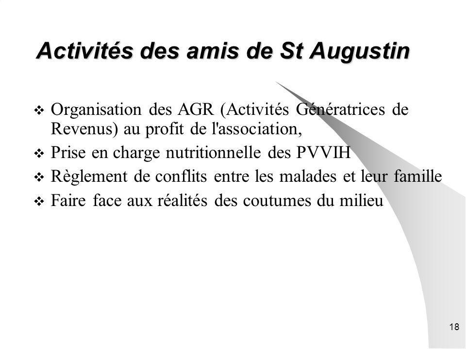 Activités des amis de St Augustin