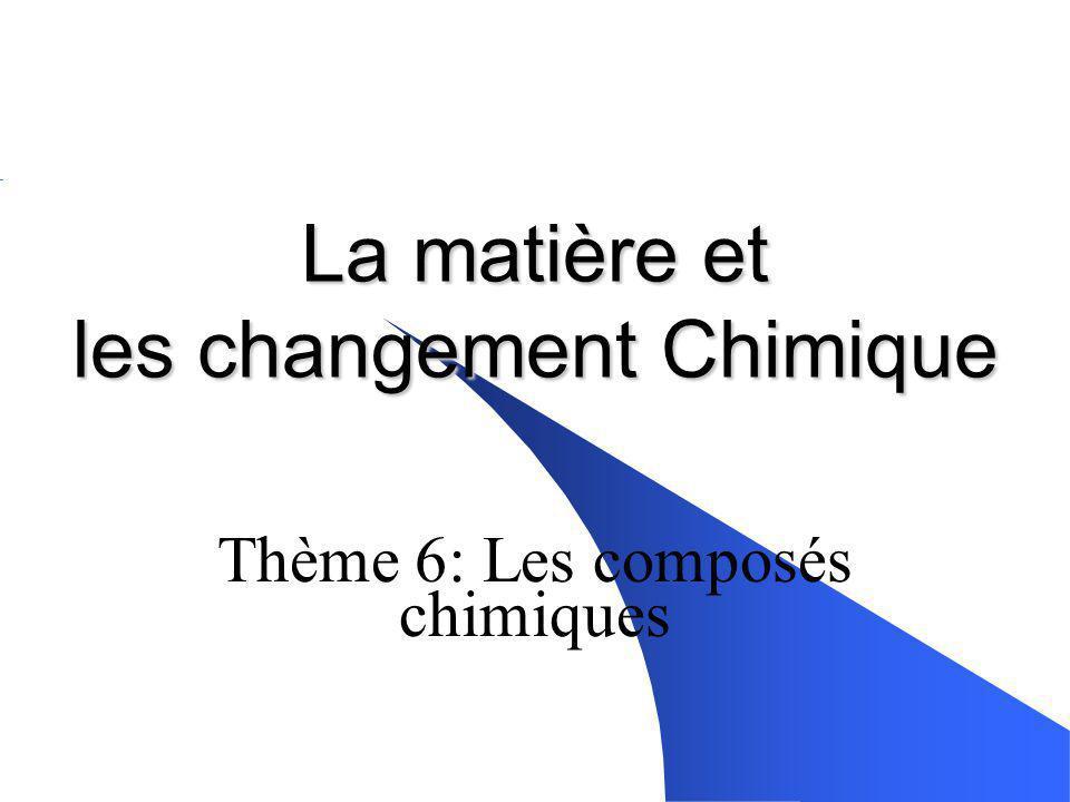 La matière et les changement Chimique