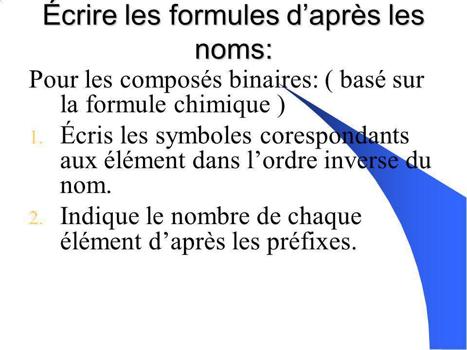 Écrire les formules d'après les noms: