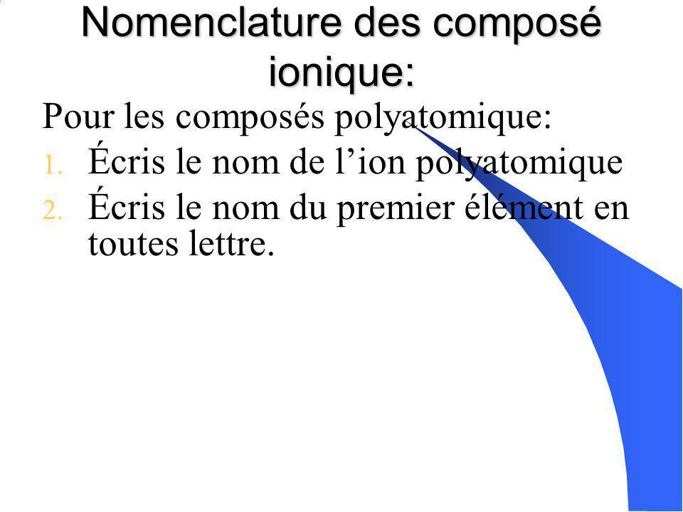 Nomenclature des composé ionique: