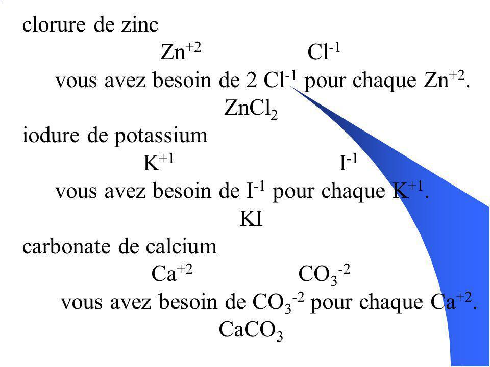 clorure de zinc Zn+2 Cl-1. vous avez besoin de 2 Cl-1 pour chaque Zn+2. ZnCl2. iodure de potassium.
