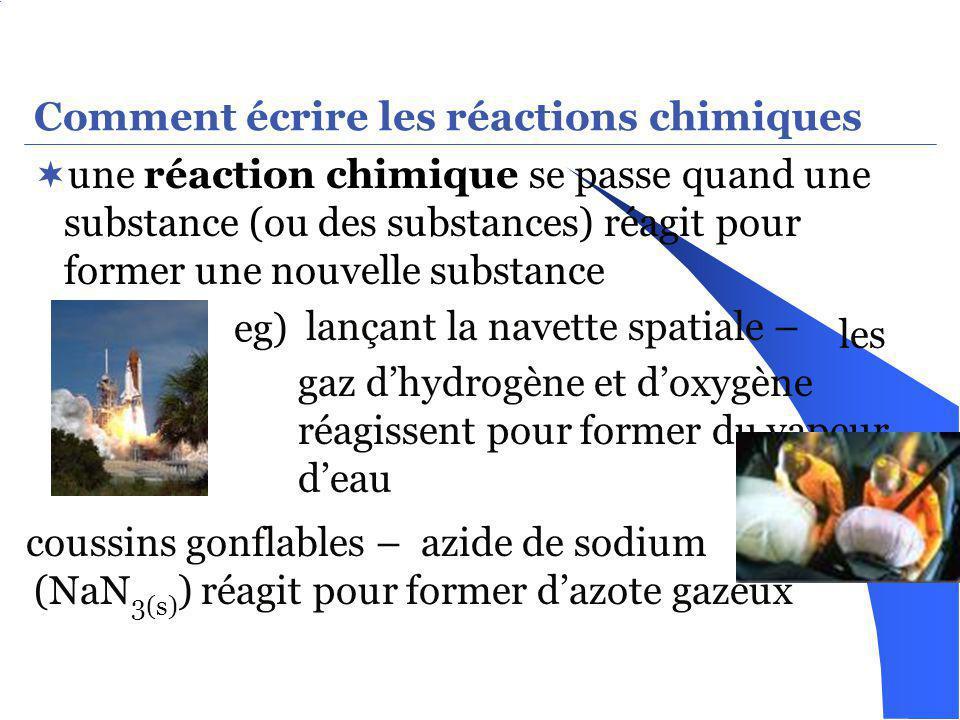 Comment écrire les réactions chimiques